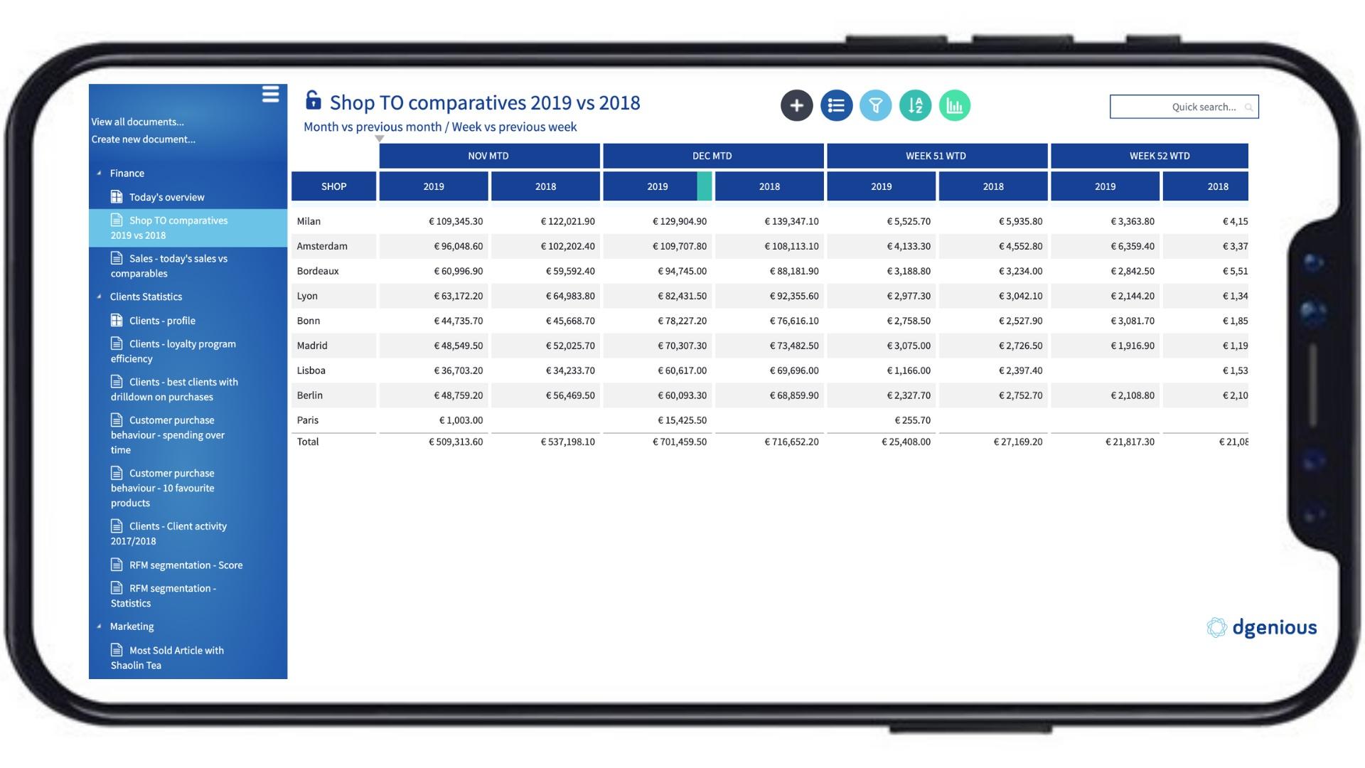 screenshot mobile shop comparatives